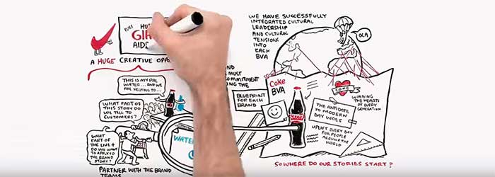 Liquid Stories – Coca-Cola Content Creative Excellence